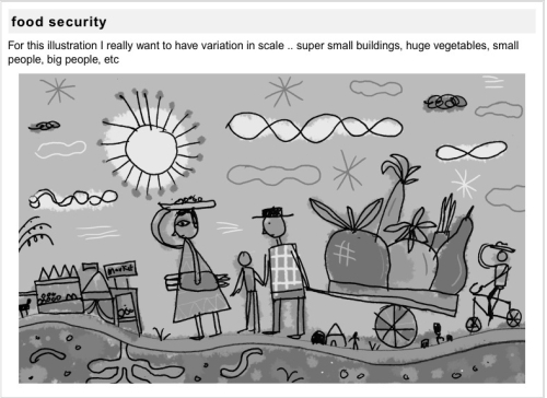 Nate Williams' sketch for food security
